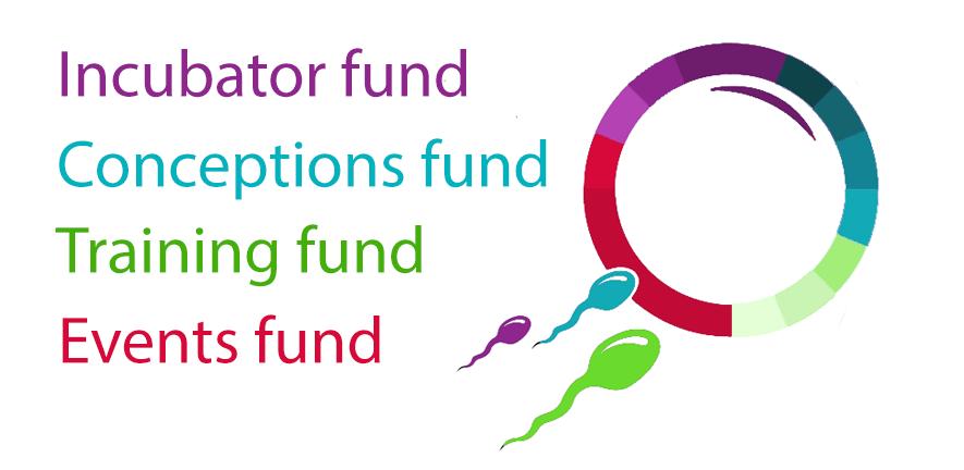 SRI funding schemes now open